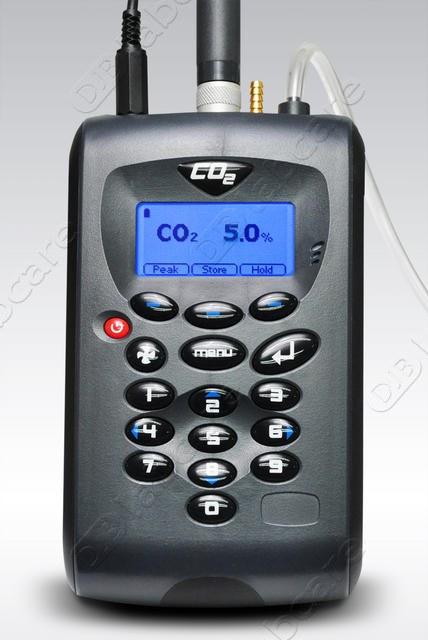 Electronic Co2 Analyser Electronic Co2 Analysers Co₂