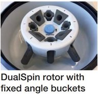 DualSpin rotor with fixed angle and swinging bucket sets